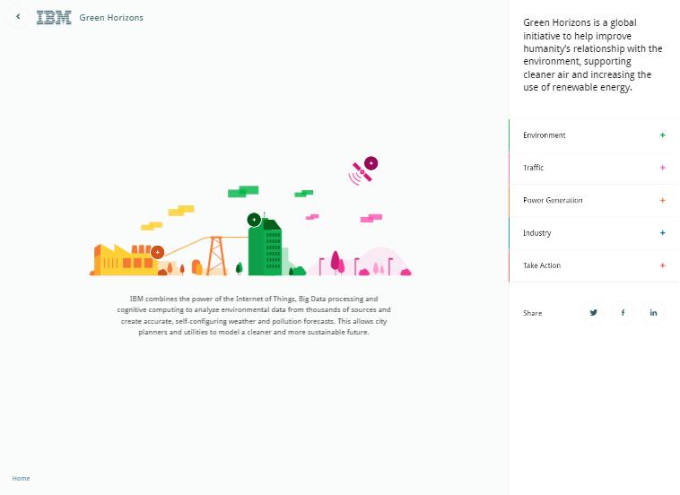 web design trends 2016 IBM flat design