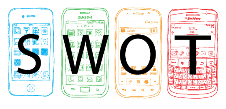 SWOT for mobile apps development
