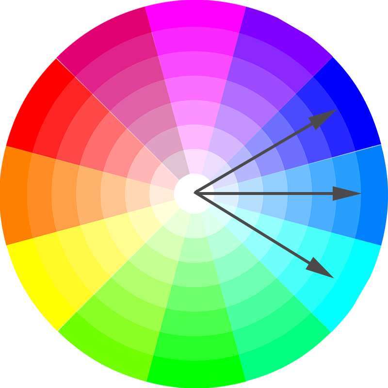 color wheel analogous scheme
