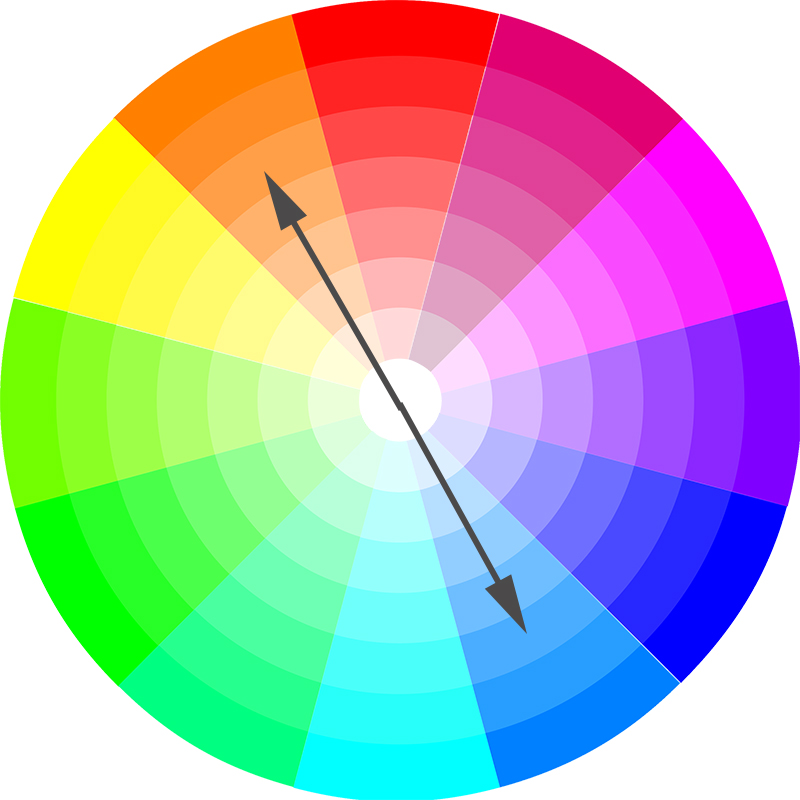 color wheel complementary colors
