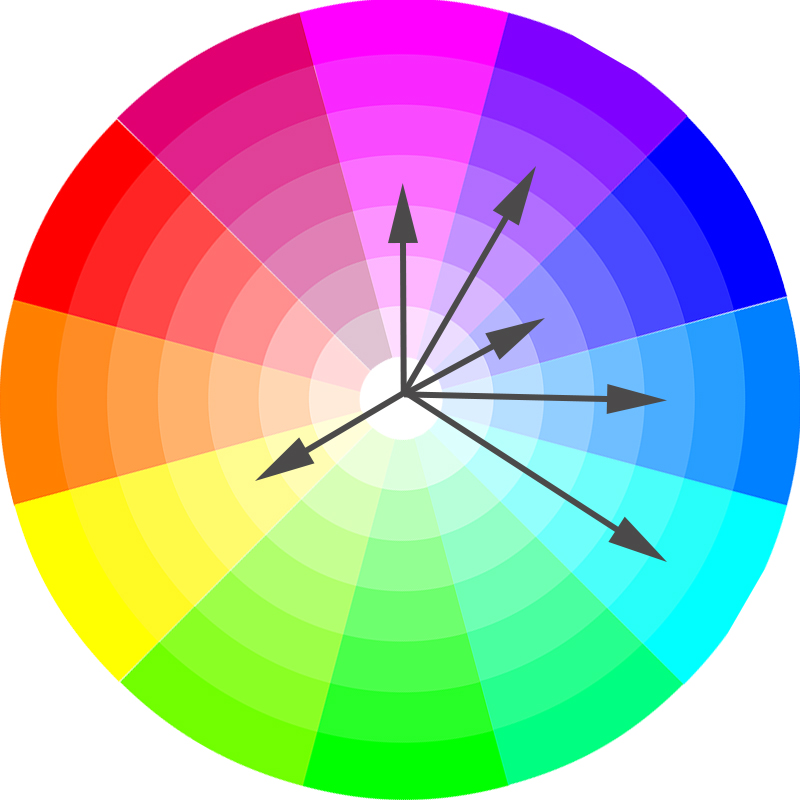 color wheel compound color scheme
