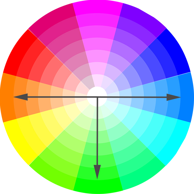 color wheel triadic scheme